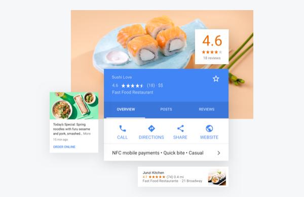 marketing-tools-google